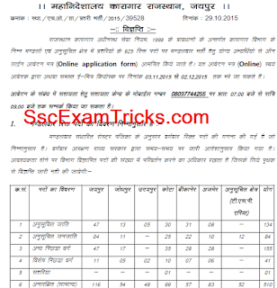 Rajasthan Police Jail Prahari 2016 Prison Warder/ Guard Vacancy list