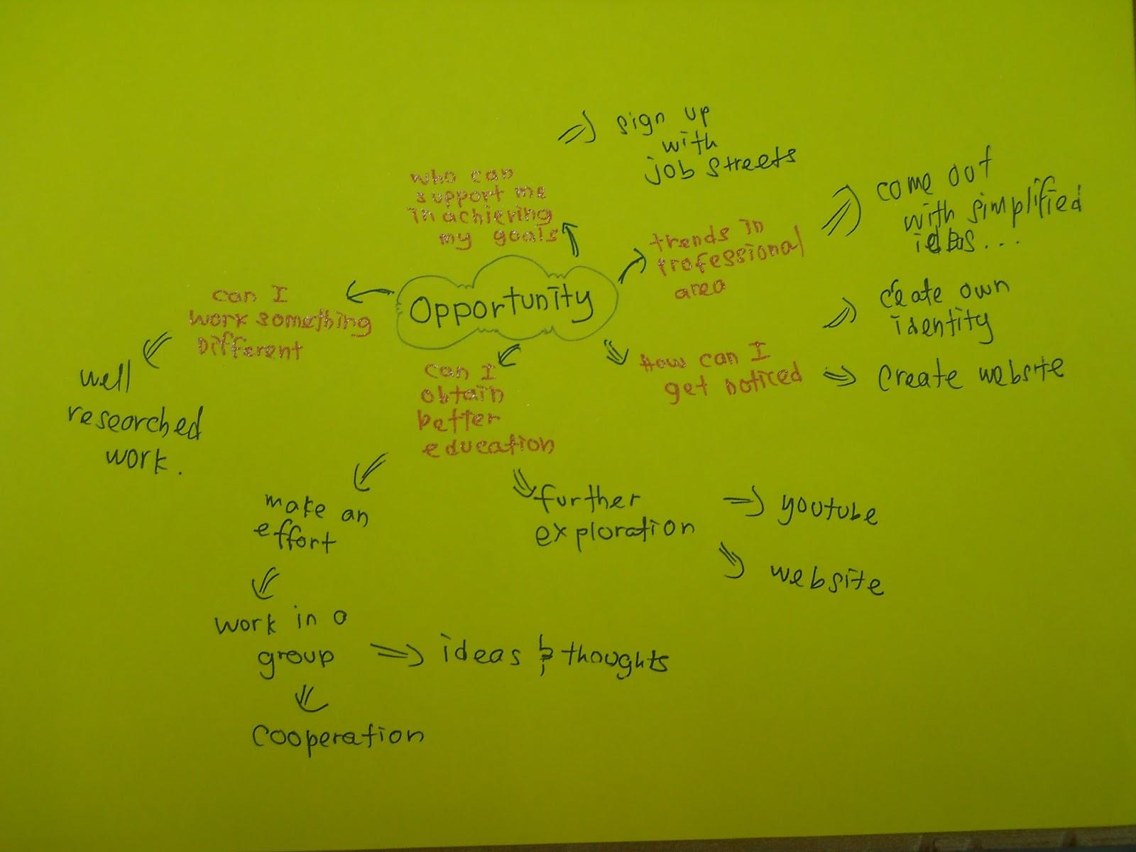 suicide persuasive essay assisted suicide persuasive essay