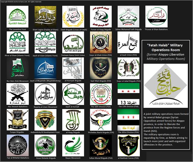 koalisi mujahidin fath halb