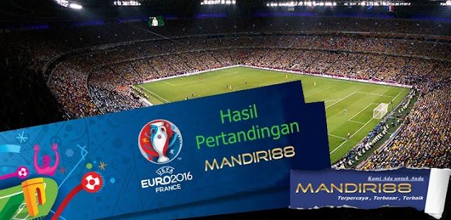 Hasil Pertandingan Sepakbola Tanggal 18 - 19 Mei 2020
