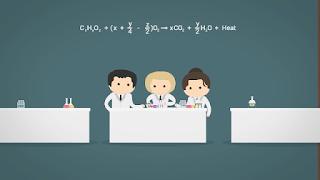 Rumus Persamaan Kimia Dalam Proses Pembakaran dan HidroKarbon