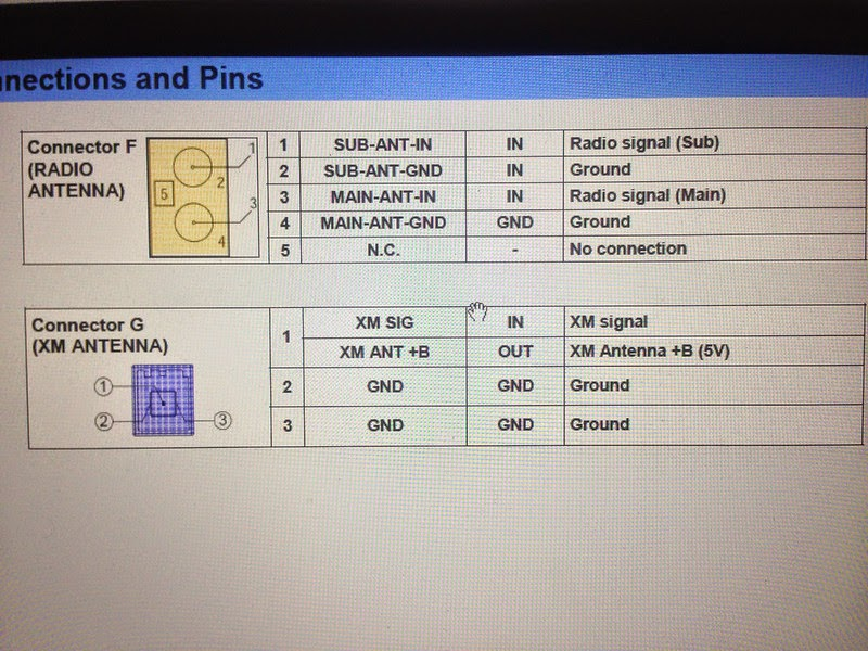Wiring Diagram Head Unit Innova : Socket connector wiring diagram head unit fujitsu ten