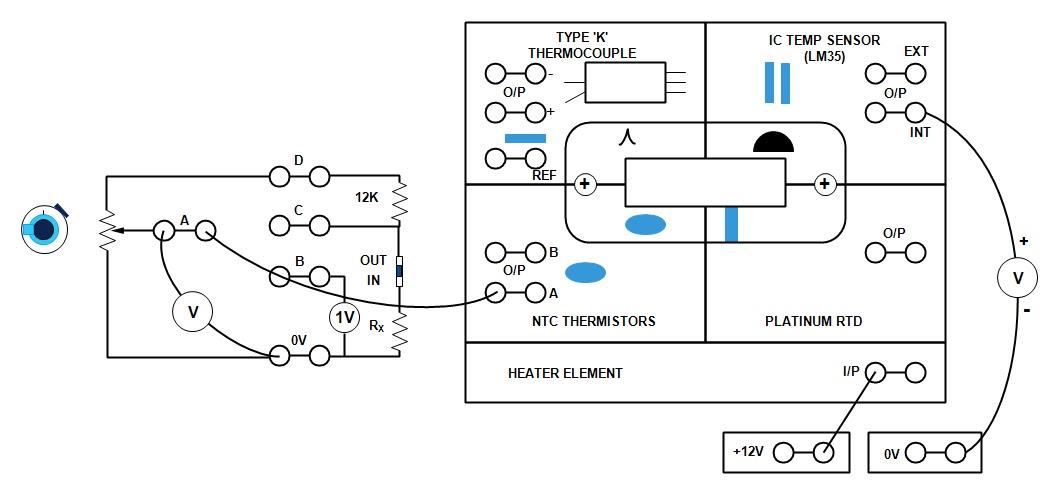 Tech Lab: Experiment 10: Measurement of temperature using