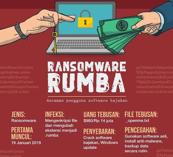 Ransomware Rumba