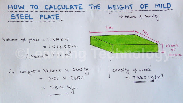 How To Calculate Weight Of Mild Steel Plate L T Learning Technology