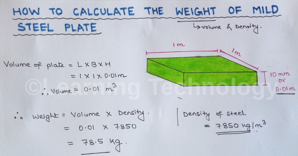 Weight steel plate calculator