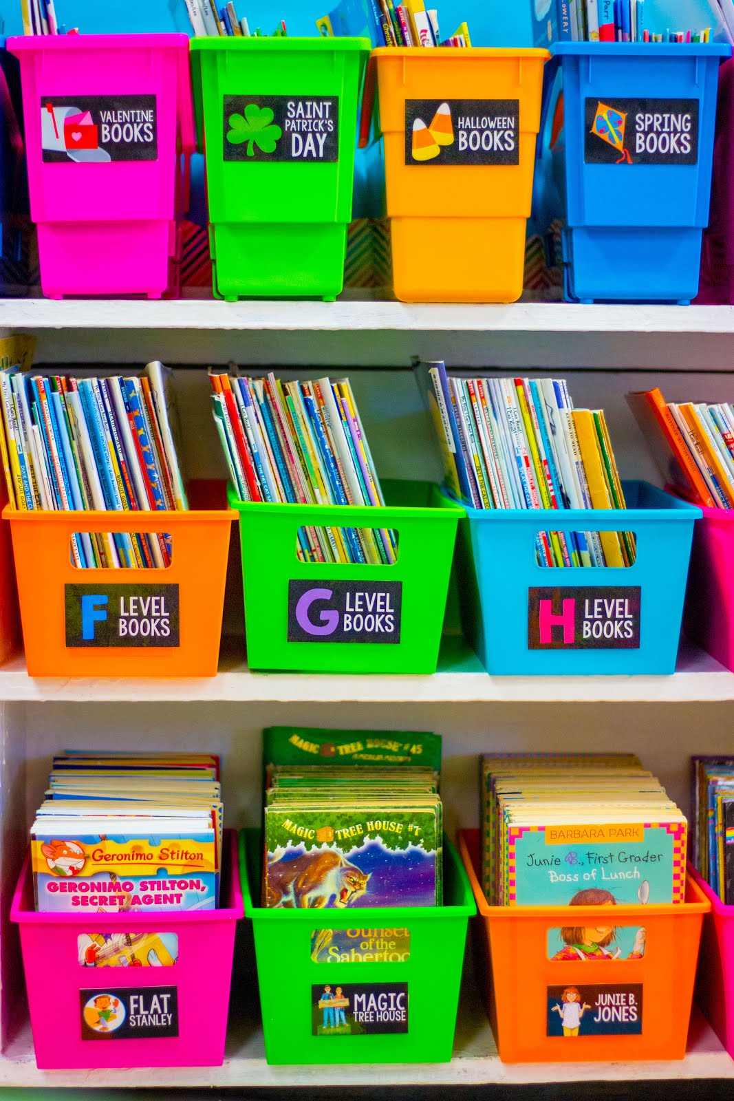 Setting Up Your Classroom Library