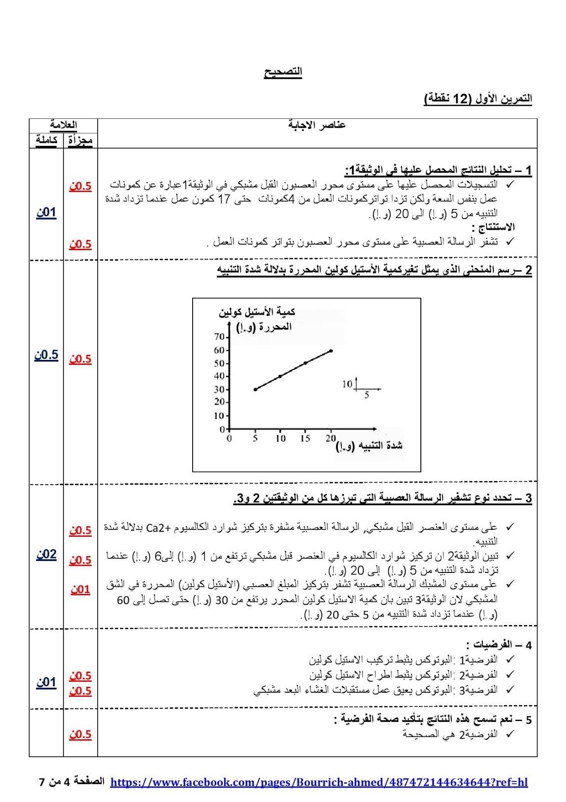 اختبار العلوم الطبيعية للسنة الثانية ثانوي الفصل الاول