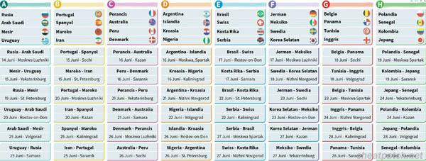 Jadwal Lengkap Jam Tayang Pertandingan Piala Dunia 2018 ...