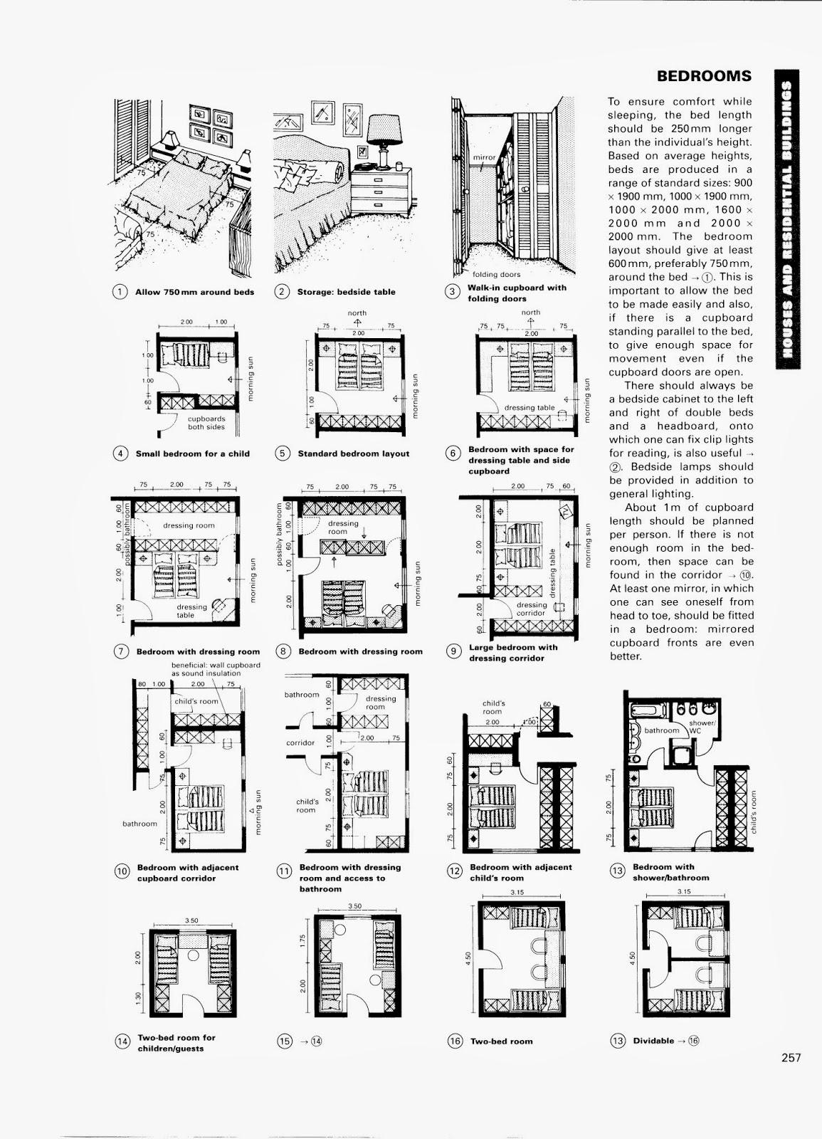 arpl2000: size + scale, architect's data