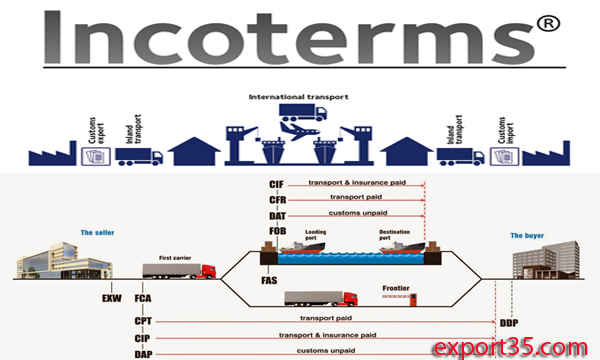 INCOTERMS - INTERNATIONAL PAYMENT TERMS   export import database
