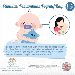 Stimulasi Kemampuan Kognitif  Bayi (1-4 Bulan)