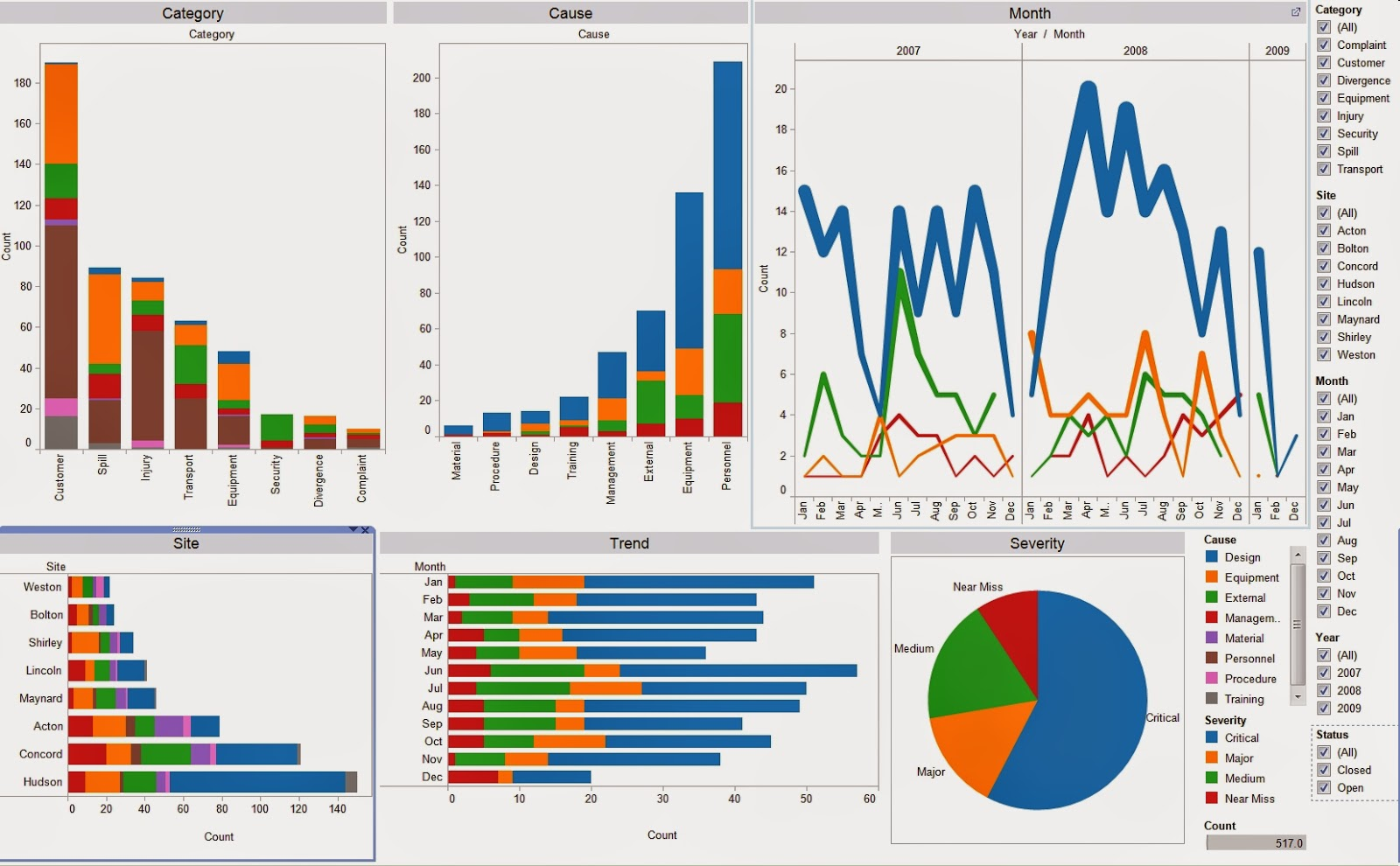 sql server architecture diagram with explanation plumbing rough in dimensions ravindranathreddy msbi blog bi tool comparisons