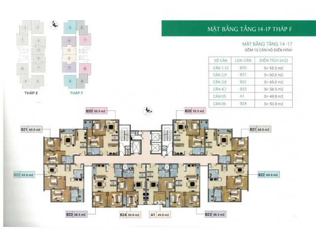 thiết kế căn hộ chung cư báo nhân dân