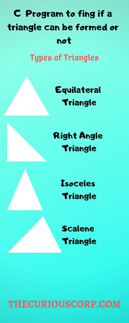 C program to find if triangle can be formed or not