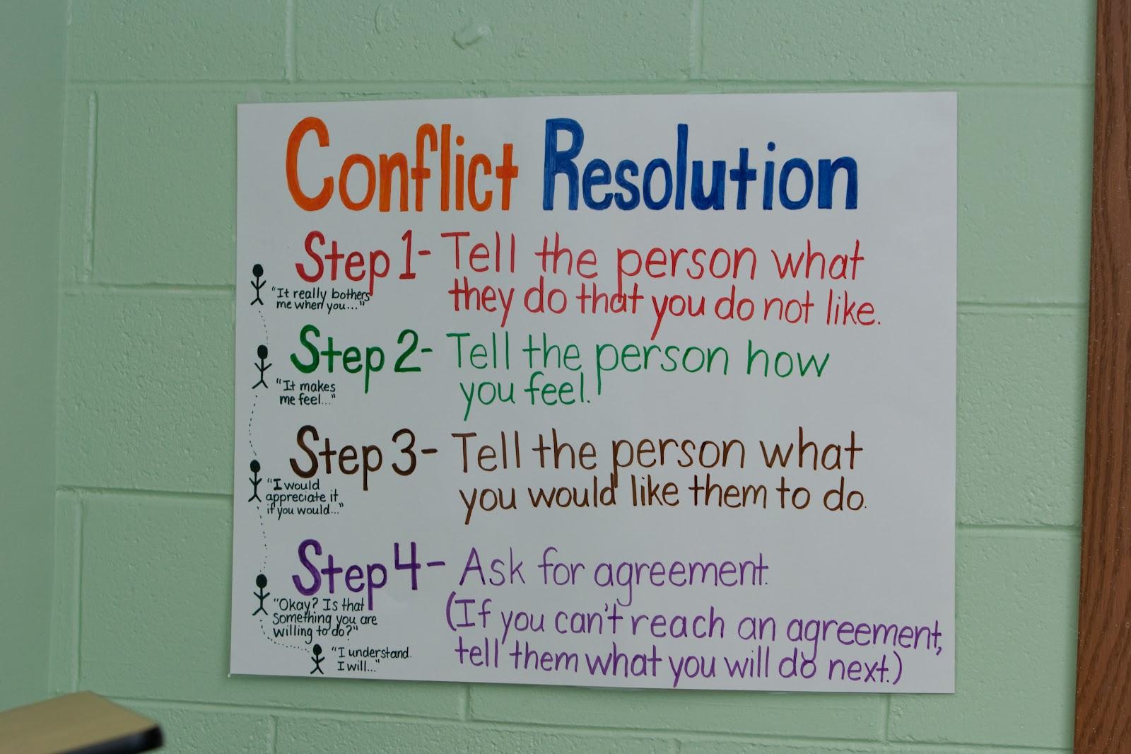 Conflict Management Quotes Quotesgram