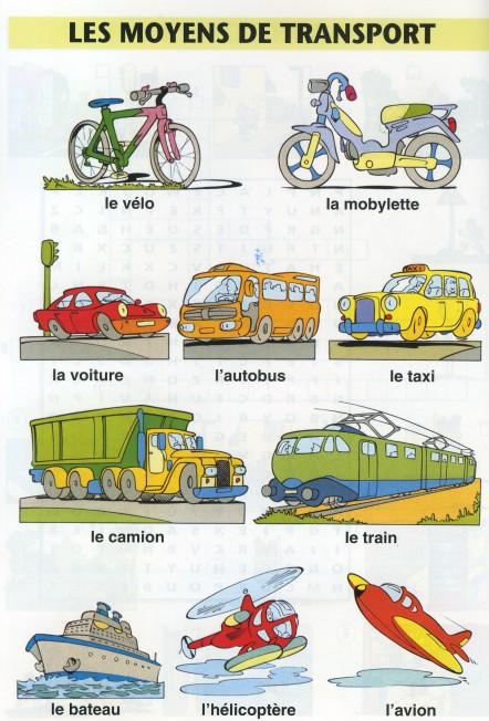 Środki transportu - słownictwo 1 - Francuski przy kawie