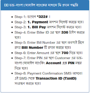 Bangladesh Agricultural University Admission Payment Method