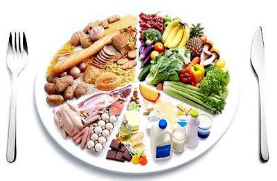 Nutrición humana: nutrientes esenciales