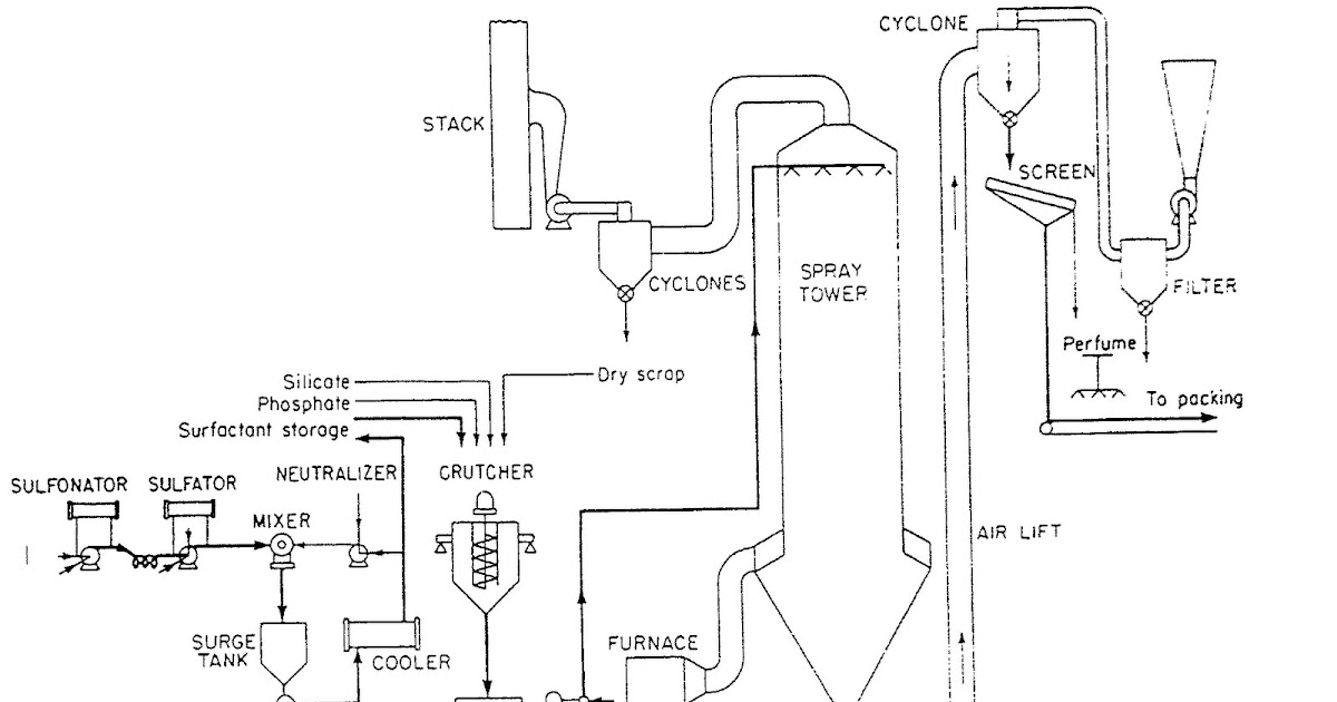 Deterg on 1996 Lincoln Continental Fuse Box Diagram