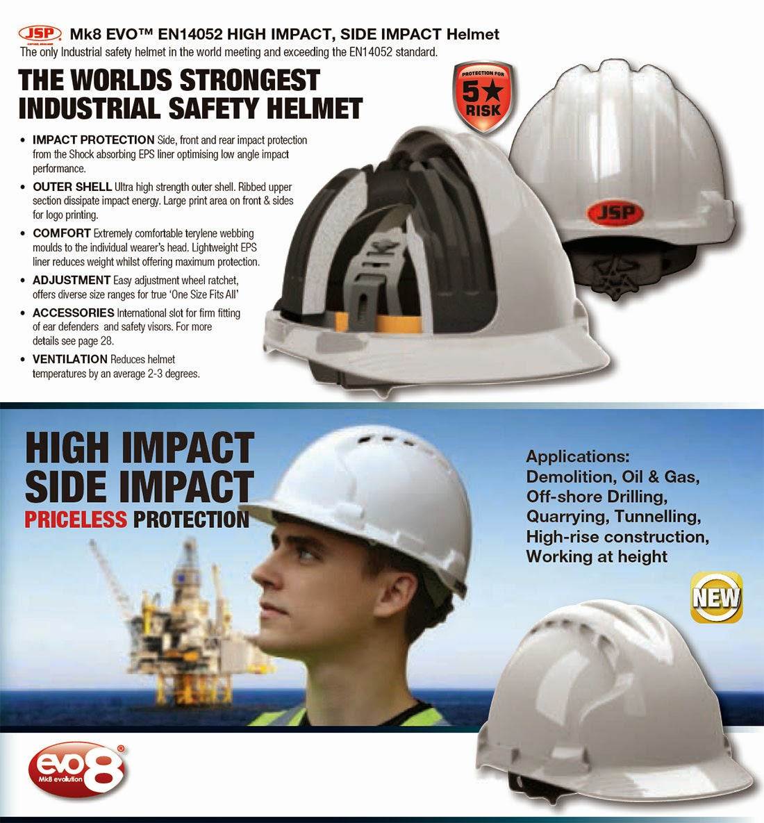 The Worlds Strongest Industrial Safety Helmet Mad4tools
