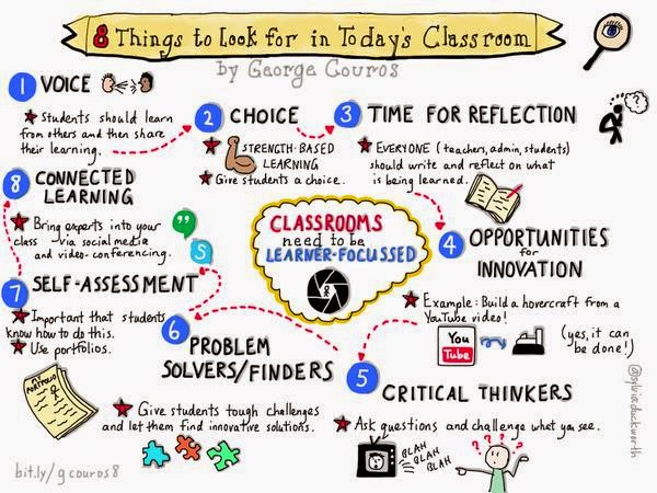 8 things to look out for in today's classroom - voice, problem-solving, critical thinking