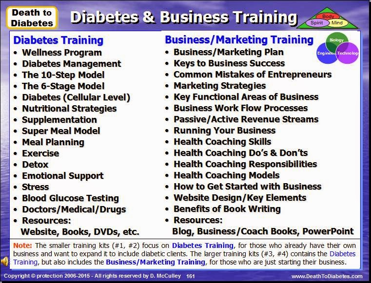 Diabetes & Business Training