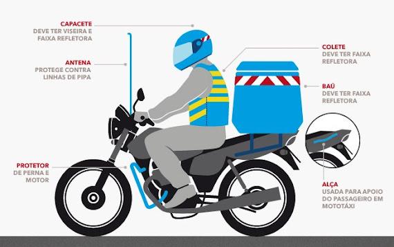 Novas regras para equipar motos de motoboy e mototaxi