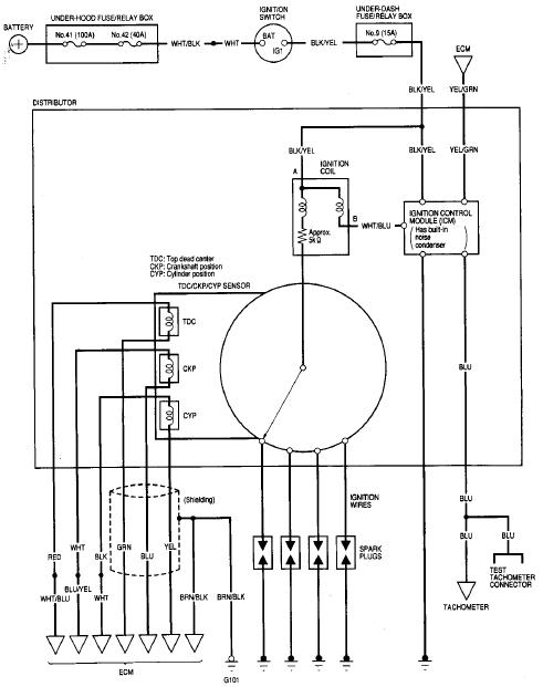 Owners And Manual: Ignition System Circuit Diagram 1998
