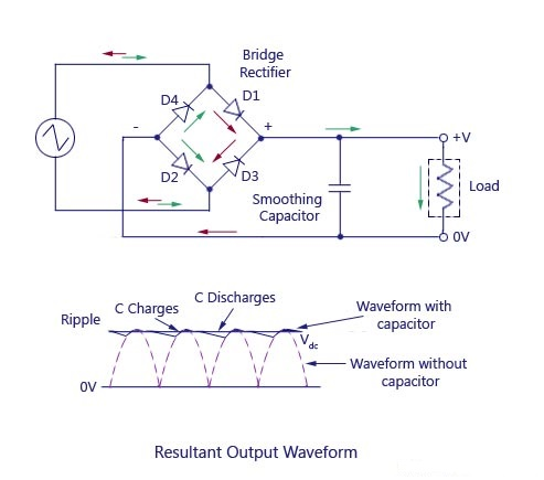 Flame Rectification Circuit Diagram | Onclick786 Rectifier Half Wave Rectifiers Half Wave Rectifier With