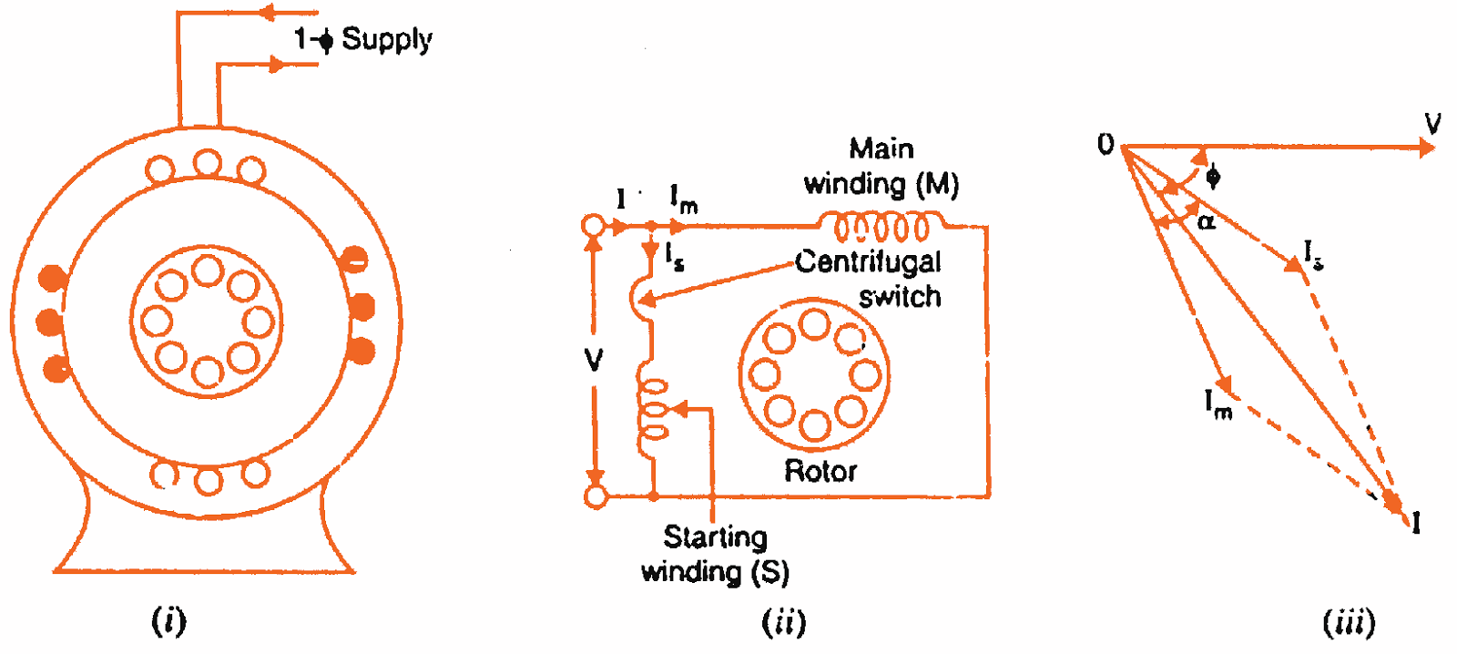 How does a split phase motor work frame design reviews for How does a single phase motor work