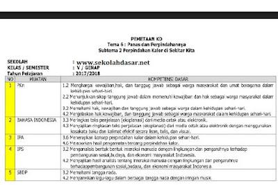 Pemetaan KD Kelas 5 Semester 2 Kurikulum 2013