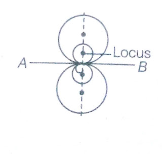 locus of points which are equidistant from three non collinear points
