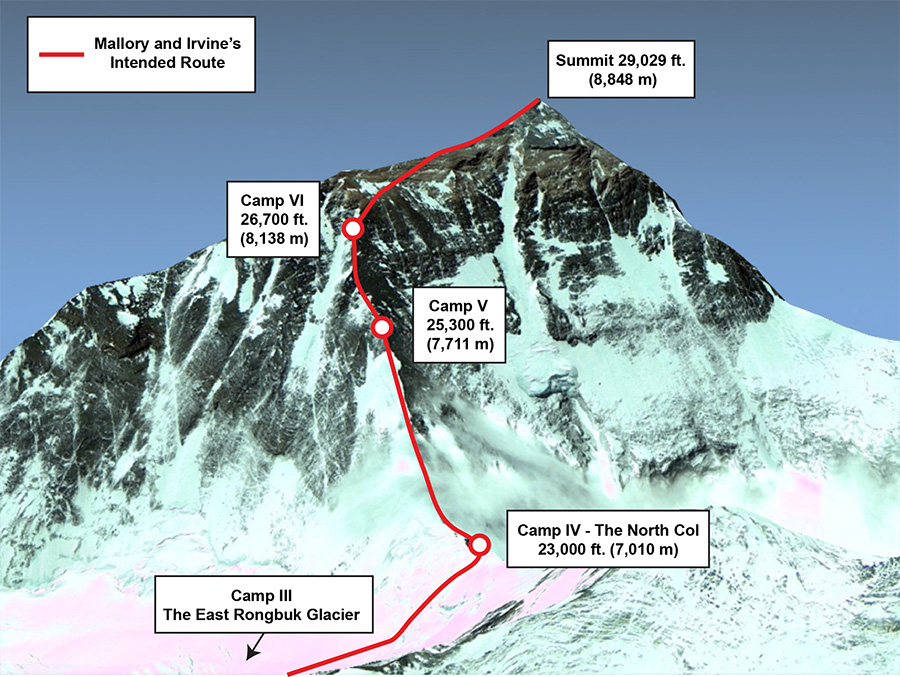Image result for Mount Everest - geological layers - North Face