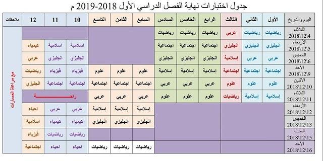 الجدول المجمع لاختبارات نهاية الفصل الدراسي الأول 2018 - 2019