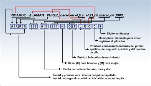 Sacar CURP verde linea  Aguascalientes para imprimir