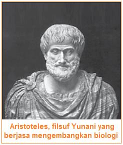 Ilmuwan pengembang biologi - Aristoteles