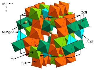 estructura de la carmeltazita