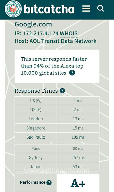 Server Speed Checker Bitcatcha Semak Kelajuan Website dan Blog