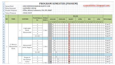 Promes SD/MI Kelas 6 Semester 2 K13 Revisi 2018