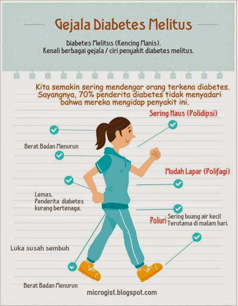 8 Penyebab Berat Badan Anda Bertambah Banyak Dalam Waktu Singkat