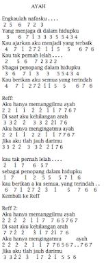 Chord Ayah Seventeen : chord, seventeen, Lirik, Angka, Pianika, Seventeen, Jejakchord, Kumpulan, Chord