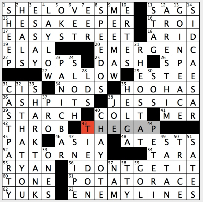 Rex Parker Does The Nyt Crossword Puzzle Gourd Also Known As Vegetable Pear Sat 9 16 17 O C Protagonist Underground Activity In 50s 1950s Tv Personality Who Appeared In Grease
