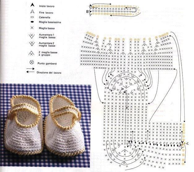 LAngolo Creativo di Lucy scarpette ad uncinetto