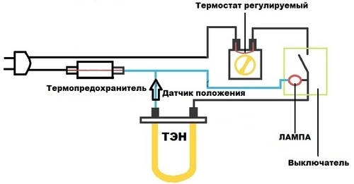 схема устройства типичного электрообогревателя