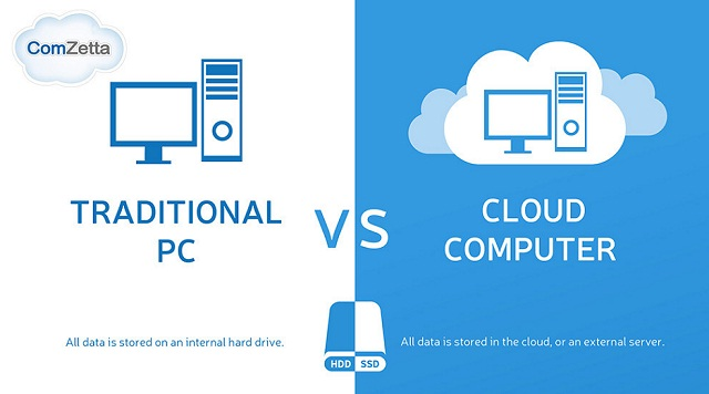 Image: Cloud Computer Vs. Traditional PC