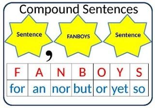 20 Contoh Kalimat Majemuk dalam Bahasa Inggris + Pembahasan Singkat