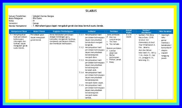 Contoh Silabus Mapel IPA SD/MI KTSP Terbaru 2017/2018