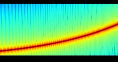 Signals Processed: Audio Resampling in Python