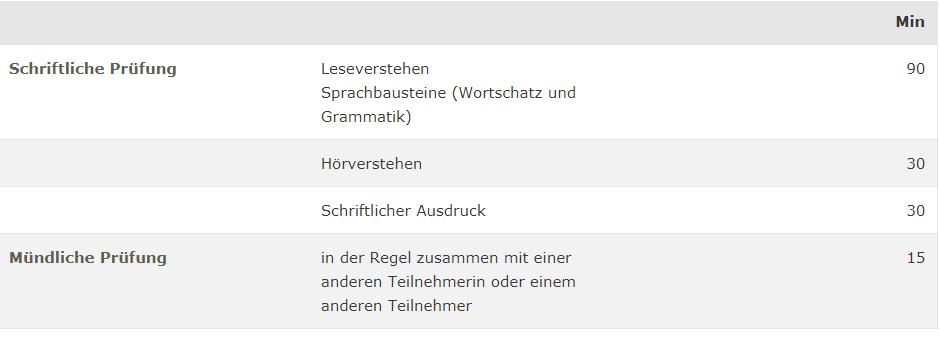 وقت التعليم Telc Deutsch B1 Schule Test Pdf Mit Audio Free Download